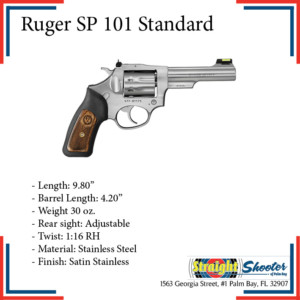 Straight Shooter - Handgun - Ruger SP 101 Standard